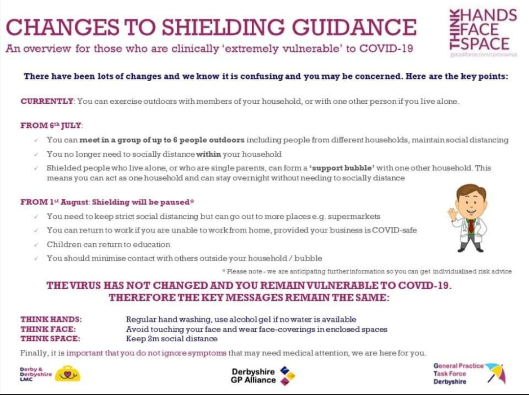 changes to sheilding